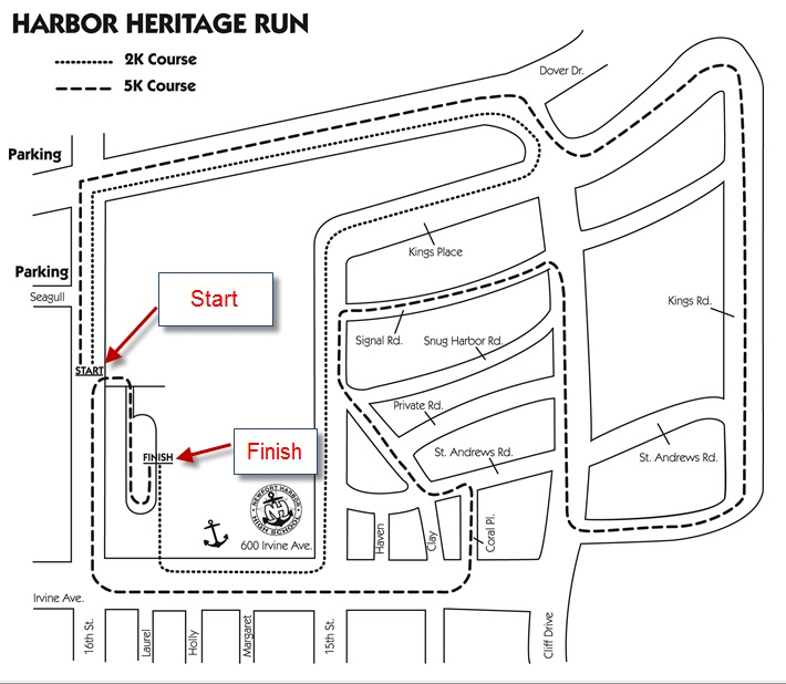 heritage run course