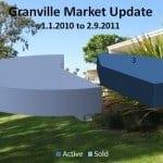 Granville in Newport Beach – Market Update