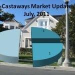 The Castaways in Newport Beach, CA – Market Update