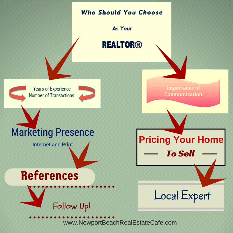 Who should choose you as a realtor