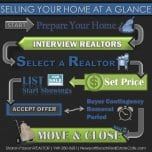 Selling Your Newport Beach CA Home