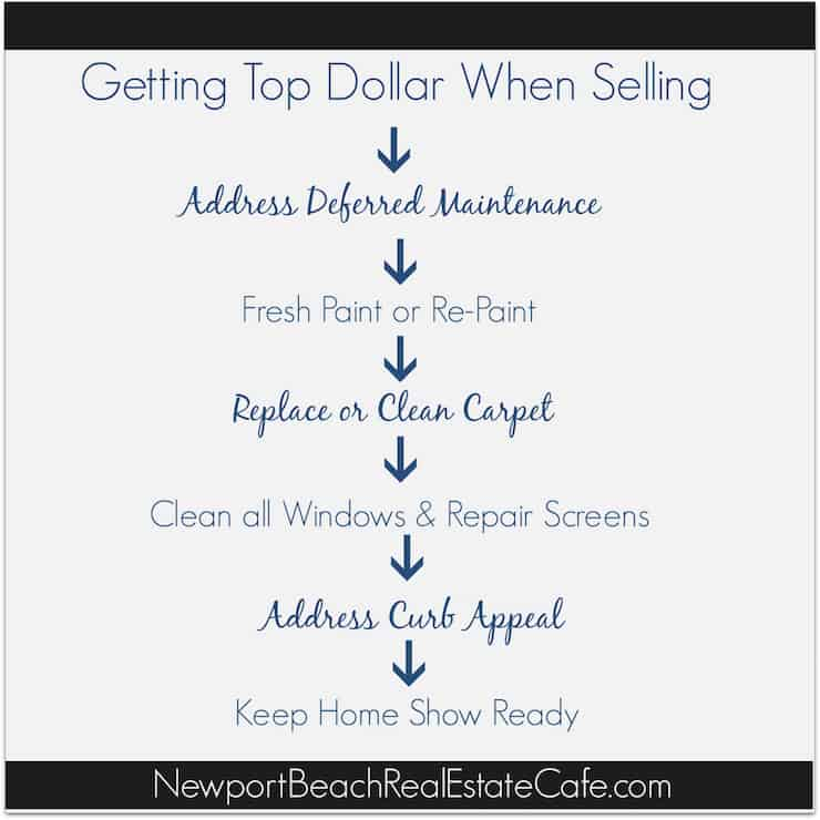 Getting Top Dollar When Selling Your Newport Beach