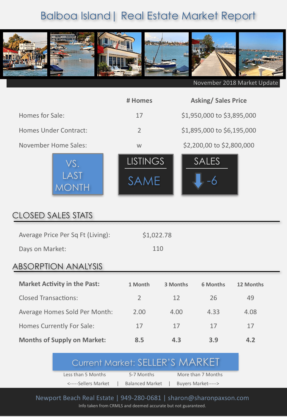 How\'s the Real Estate Market on Balboa Island Newport Beach November 2018?