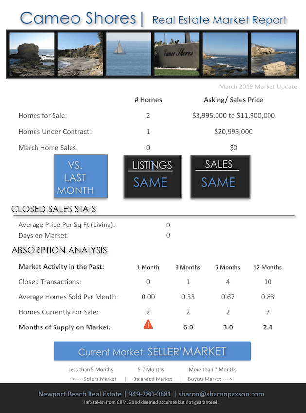 Cameo Shores market update March 2019