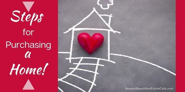What is the Process of Buying a Home!
