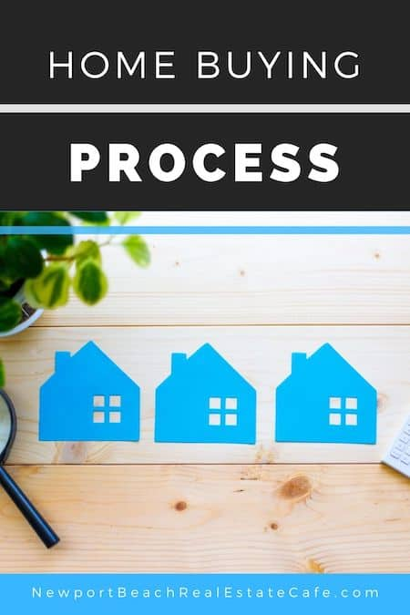 What is the Home Buying Process
